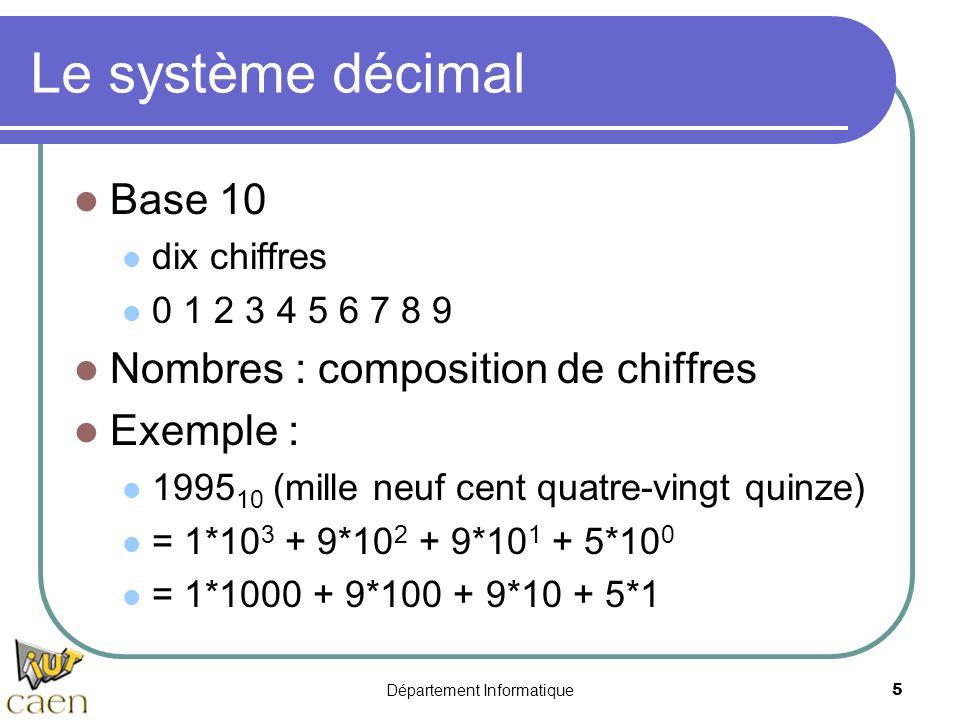 Département Informatique5 Le système décimal Base 10 dix chiffres 0 1 2 3 4 5 6 7 8 9 Nombres : composition de chiffres Exemple : 1995 10 (mille neuf
