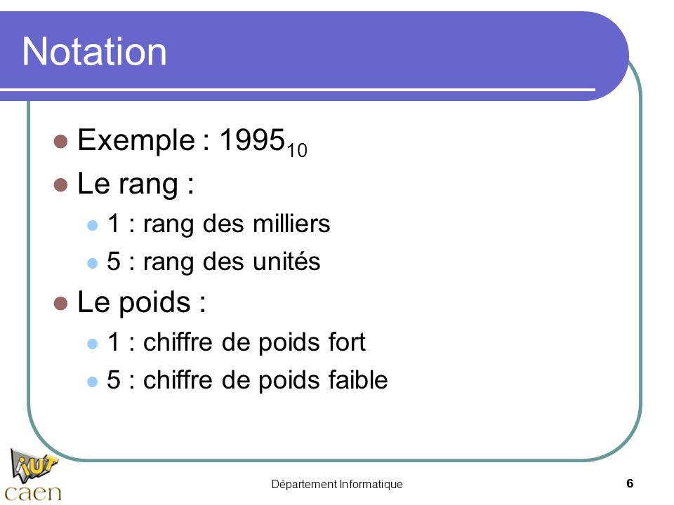 Département Informatique6 Notation Exemple : 1995 10 Le rang : 1 : rang des milliers 5 : rang des unités Le poids : 1 : chiffre de poids fort 5 : chif