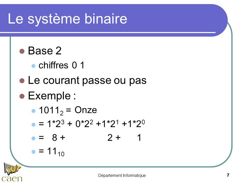 Département Informatique7 Le système binaire Base 2 chiffres 0 1 Le courant passe ou pas Exemple : 1011 2 = = 1*2 3 + 0*2 2 +1*2 1 +1*2 0 = 8 + 2 + 1