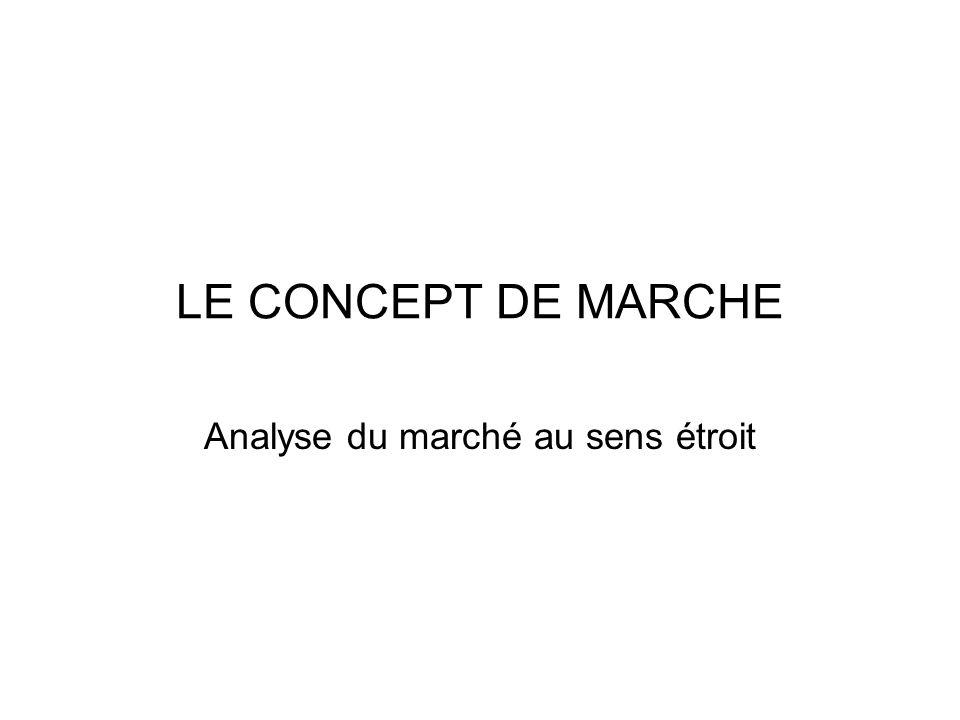 Analyse du marché au sens étroit