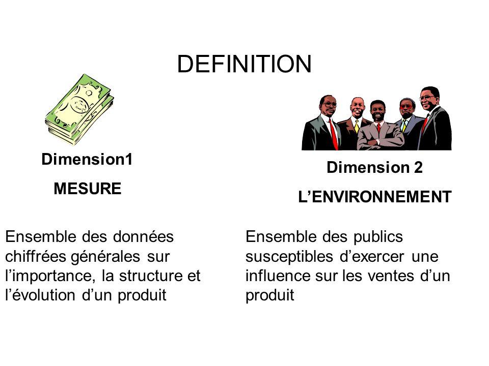 DEFINITION Dimension1 MESURE Dimension 2 LENVIRONNEMENT Ensemble des données chiffrées générales sur limportance, la structure et lévolution dun produ