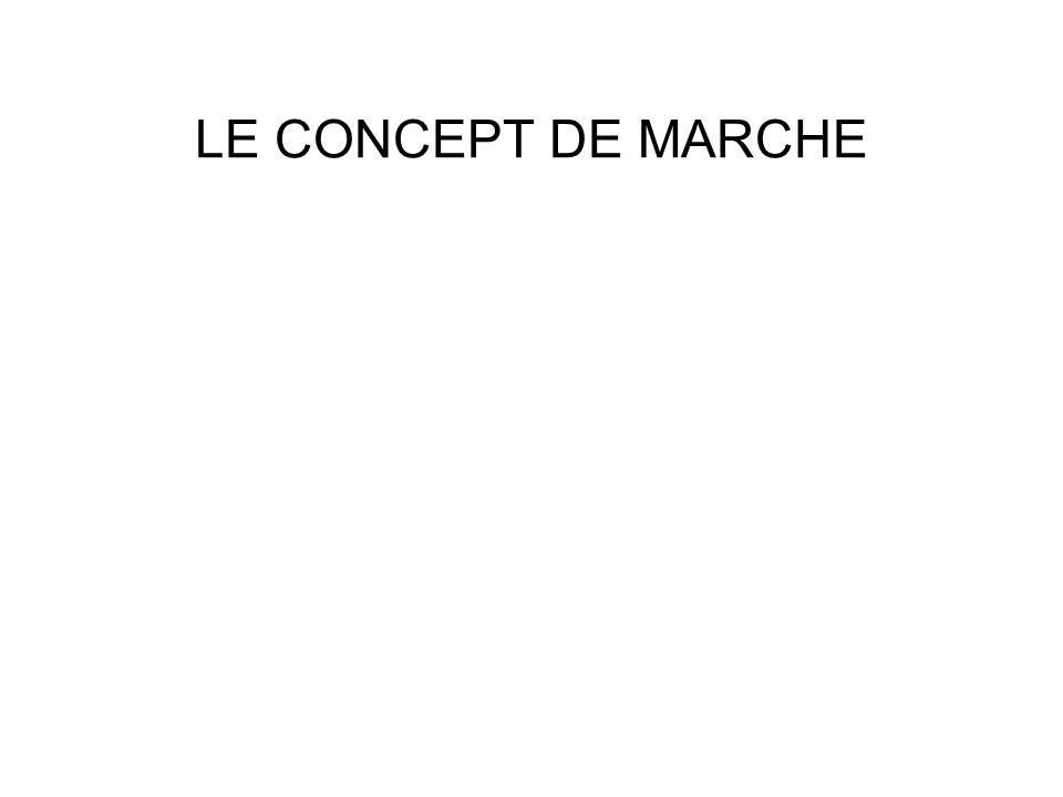 LE CONCEPT DE MARCHE