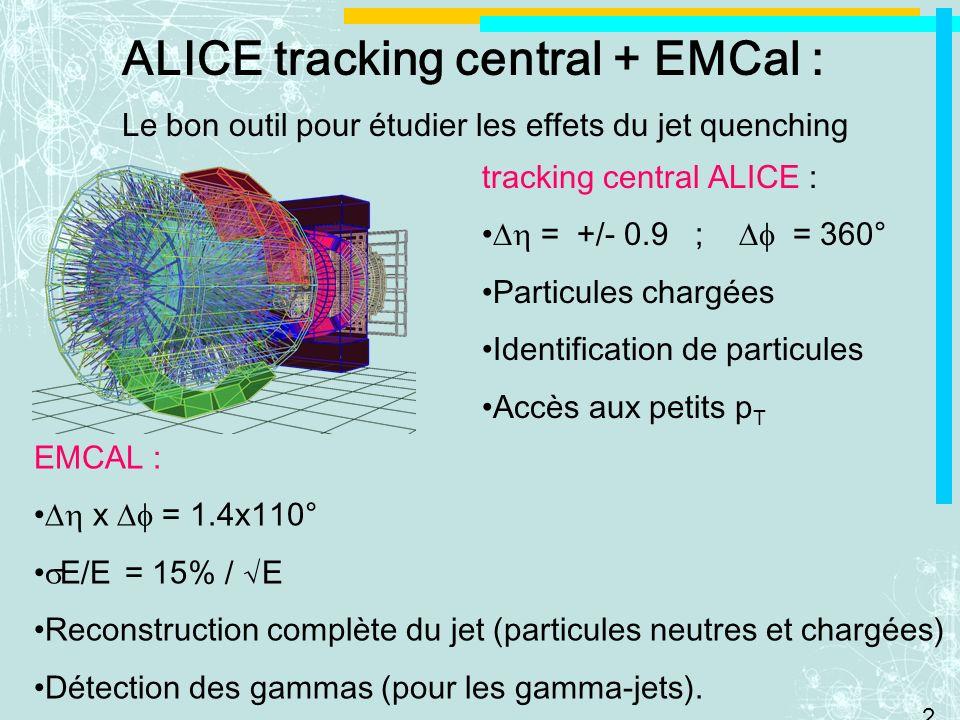 2 ALICE tracking central + EMCal : Le bon outil pour étudier les effets du jet quenching tracking central ALICE : = +/- 0.9 ; = 360° Particules chargées Identification de particules Accès aux petits p T EMCAL : = 1.4110° E/E = 15% / E Reconstruction complète du jet (particules neutres et chargées) Détection des gammas (pour les gamma-jets).