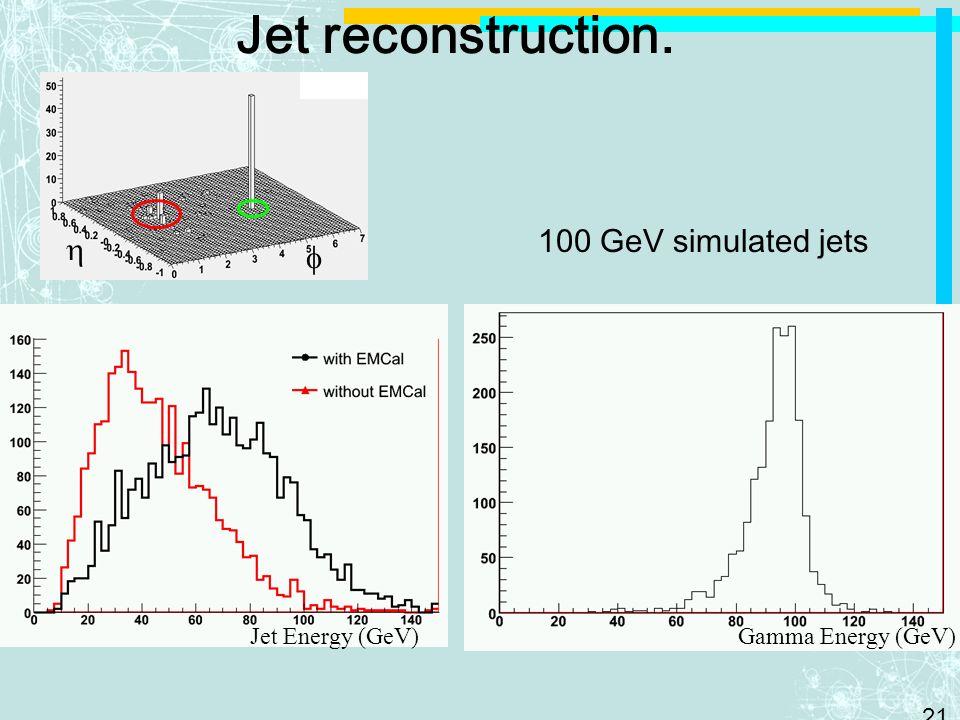 21 Gamma Energy (GeV) 100 GeV simulated jets Jet reconstruction. Jet Energy (GeV)