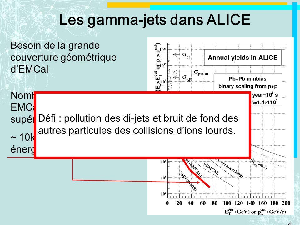 4 Les gamma-jets dans ALICE Nombre de gamma-jets dans EMCal un ordre de grandeur supérieur à celui dans PHOS. ~ 10k événements pour une énergie > 30 G