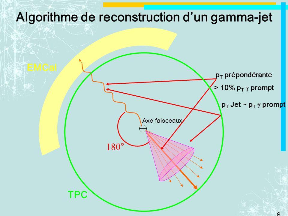 6 180° EMCal p T prépondérante > 10% p T prompt p T Jet ~ p T prompt Axe faisceaux TPC Algorithme de reconstruction dun gamma-jet