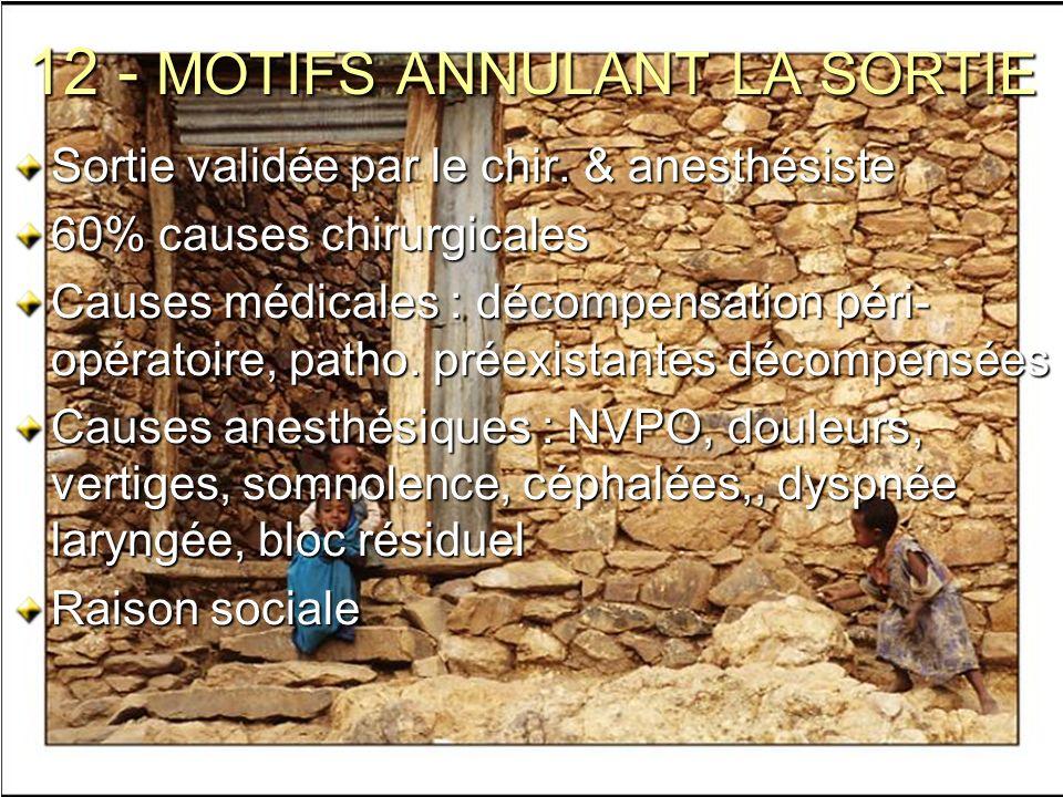 12 - MOTIFS ANNULANT LA SORTIE Sortie validée par le chir. & anesthésiste 60% causes chirurgicales Causes médicales : décompensation péri- opératoire,