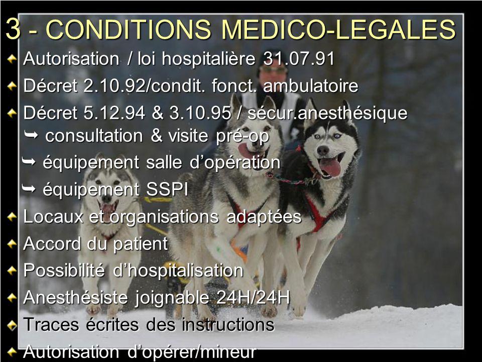3 - CONDITIONS MEDICO-LEGALES Autorisation / loi hospitalière 31.07.91 Décret 2.10.92/condit. fonct. ambulatoire Décret 5.12.94 & 3.10.95 / sécur.anes