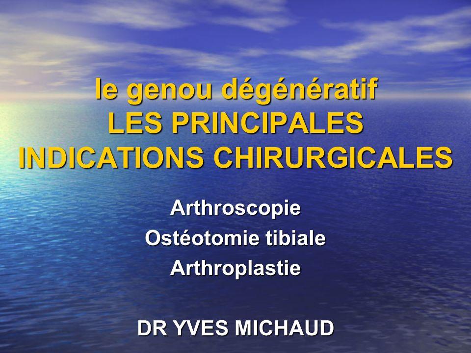 le genou dégénératif LES PRINCIPALES INDICATIONS CHIRURGICALES Arthroscopie Ostéotomie tibiale Arthroplastie DR YVES MICHAUD