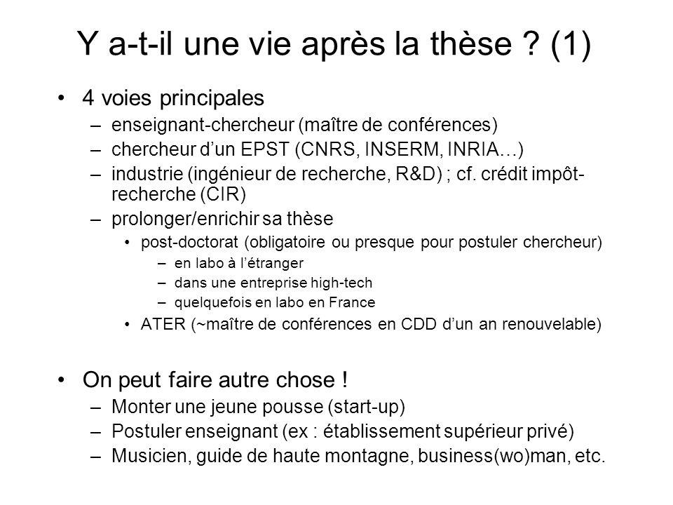 Y a-t-il une vie après la thèse ? (1) 4 voies principales –enseignant-chercheur (maître de conférences) –chercheur dun EPST (CNRS, INSERM, INRIA…) –in