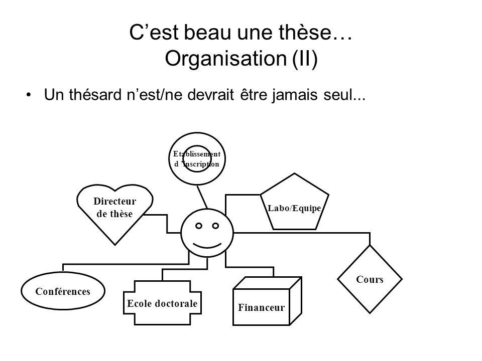 Cest beau une thèse… Organisation (II) Un thésard nest/ne devrait être jamais seul... Directeur de thèse Ecole doctorale Labo/Equipe Financeur Cours C