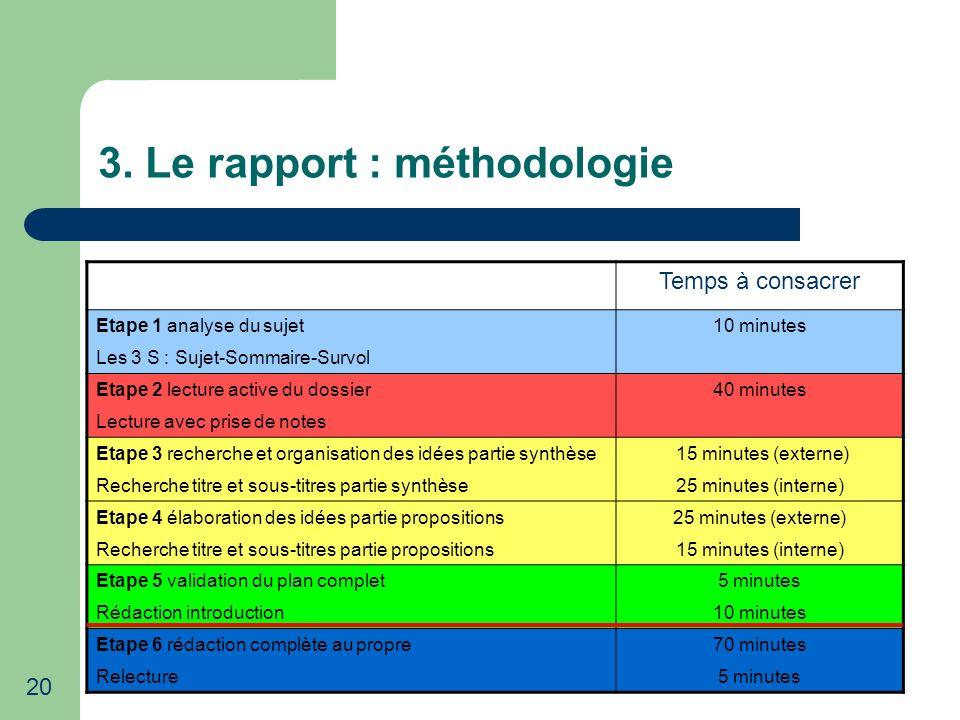 20 3. Le rapport : méthodologie Temps à consacrer Etape 1 analyse du sujet Les 3 S : Sujet-Sommaire-Survol 10 minutes Etape 2 lecture active du dossie