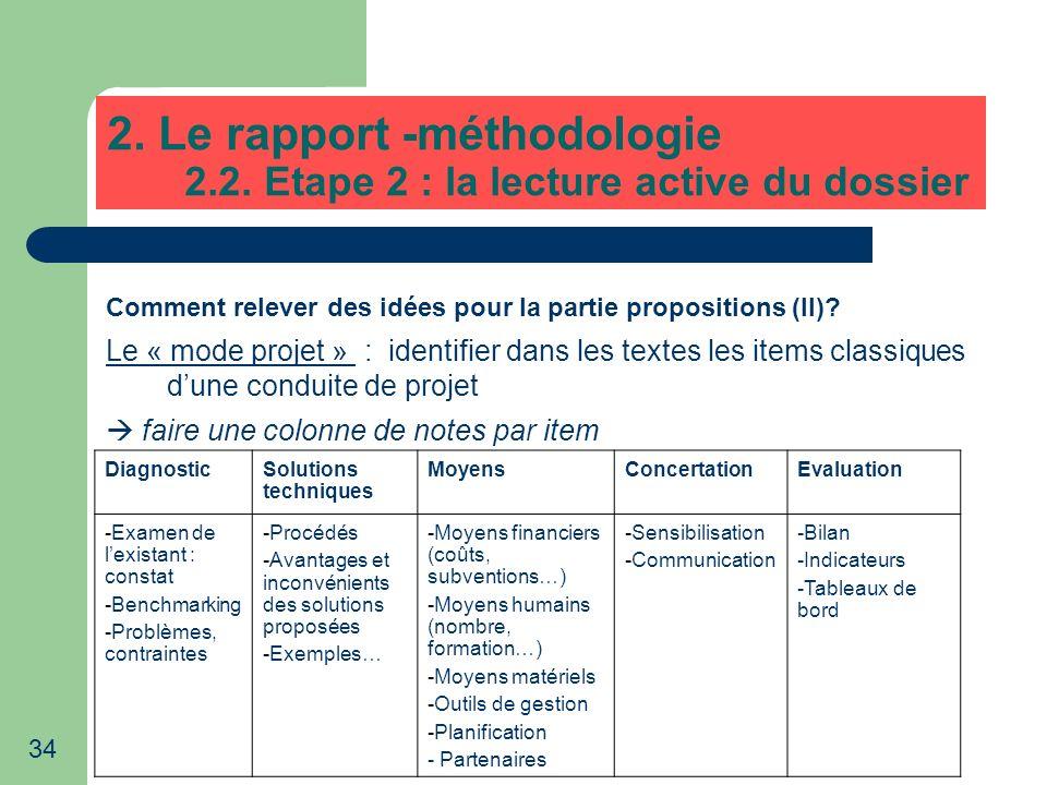 34 2. Le rapport -méthodologie 2.2. Etape 2 : la lecture active du dossier Comment relever des idées pour la partie propositions (II)? Le « mode proje