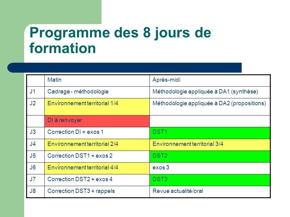 Programme des 8 jours de formation MatinAprès-midi J1Cadrage - méthodologieMéthodologie appliquée à DA1 (synthèse) J2Environnement territorial 1/4Méth