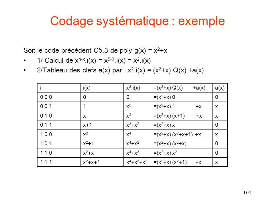 107 Codage systématique : exemple Soit le code précédent C5,3 de poly g(x) = x 2 +x 1/ Calcul de x n-k.i(x) = x 5-3.i(x) = x 2.i(x) 2/Tableau des clefs a(x) par : x 2.i(x) = (x 2 +x).Q(x) +a(x) ii(x)x 2.i(x)=(x 2 +x) Q(x) +a(x)a(x) 0 0 000=(x 2 +x) 00 0 0 11x2x2 =(x 2 +x) 1 +xx 0 1 0xx3x3 =(x 2 +x) (x+1) +xx 0 1 1x+1x 3 +x 2 =(x 2 +x) x0 1 0 0x2x2 x4x4 =(x 2 +x) (x 2 +x+1) +xx 1 0 1x 2 +1x 4 +x 2 =(x 2 +x) (x 2 +x)0 1 1 0x 2 +xx 4 +x 3 =(x 2 +x) x 2 0 1 1 1x 2 +x+1x 4 +x 3 +x 2 =(x 2 +x) (x 2 +1) +xx
