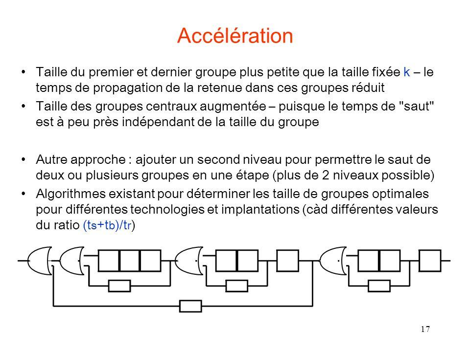 17 Accélération Taille du premier et dernier groupe plus petite que la taille fixée k – le temps de propagation de la retenue dans ces groupes réduit Taille des groupes centraux augmentée – puisque le temps de saut est à peu près indépendant de la taille du groupe Autre approche : ajouter un second niveau pour permettre le saut de deux ou plusieurs groupes en une étape (plus de 2 niveaux possible) Algorithmes existant pour déterminer les taille de groupes optimales pour différentes technologies et implantations (càd différentes valeurs du ratio (t s +t b )/t r )