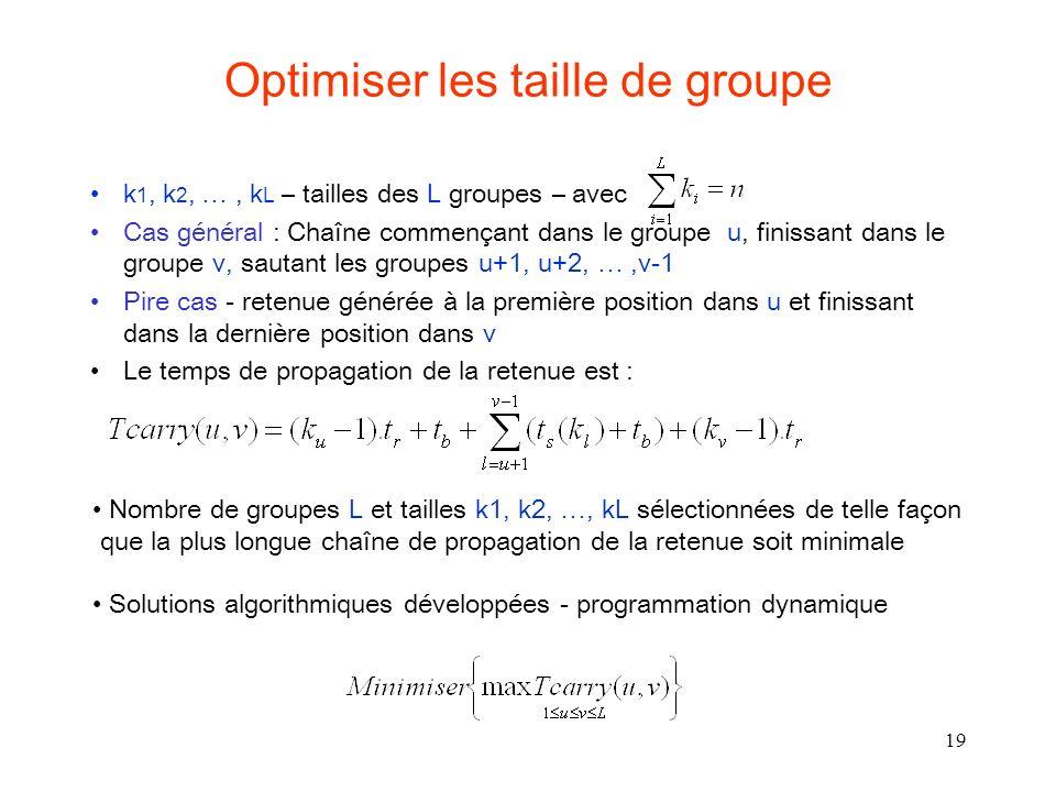 19 Optimiser les taille de groupe k 1, k 2, …, k L – tailles des L groupes – avec Cas général : Chaîne commençant dans le groupe u, finissant dans le groupe v, sautant les groupes u+1, u+2, …,v-1 Pire cas - retenue générée à la première position dans u et finissant dans la dernière position dans v Le temps de propagation de la retenue est : Nombre de groupes L et tailles k1, k2, …, kL sélectionnées de telle façon que la plus longue chaîne de propagation de la retenue soit minimale Solutions algorithmiques développées - programmation dynamique