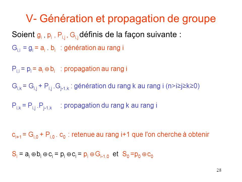 28 V- Génération et propagation de groupe Soient g i, p i, P i,j G i,j définis de la façon suivante : G i,i = g i = a i. b i : génération au rang i P