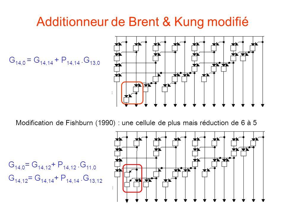 34 Additionneur de Brent & Kung modifié Modification de Fishburn (1990) : une cellule de plus mais réduction de 6 à 5 G 14,0 = G 14,14 + P 14,14.G 13,0 G 14,0 = G 14,12 + P 14,12.G 11,0 G 14,12 = G 14,14 + P 14,14.G 13,12