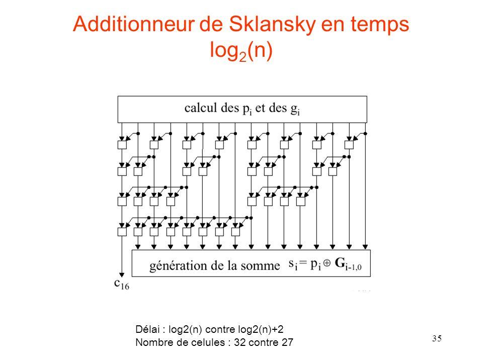 35 Additionneur de Sklansky en temps log 2 (n) Délai : log2(n) contre log2(n)+2 Nombre de celules : 32 contre 27