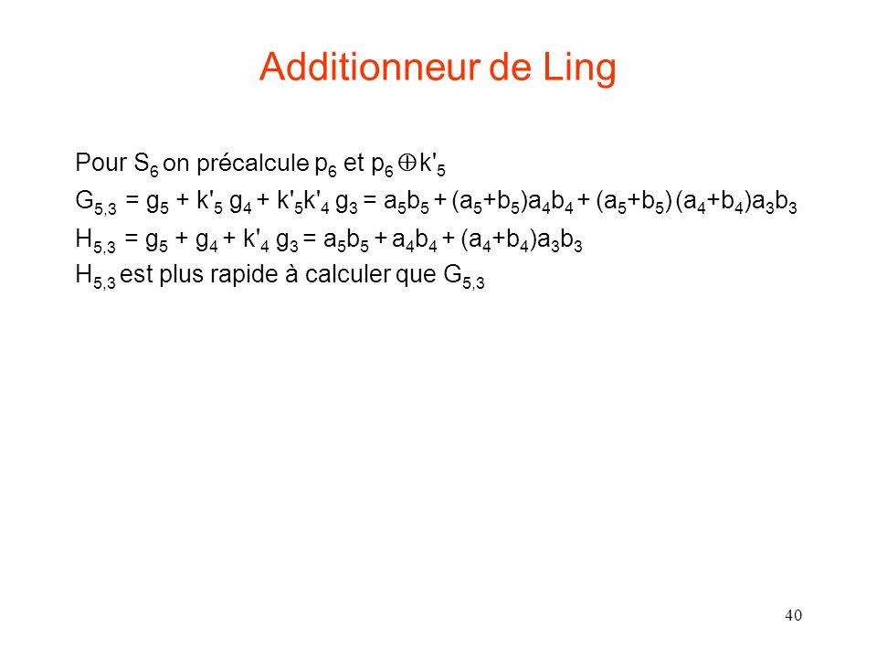 40 Additionneur de Ling Pour S 6 on précalcule p 6 et p 6 k 5 G 5,3 = g 5 + k 5 g 4 + k 5 k 4 g 3 = a 5 b 5 + (a 5 +b 5 )a 4 b 4 + (a 5 +b 5 ) (a 4 +b 4 )a 3 b 3 H 5,3 = g 5 + g 4 + k 4 g 3 = a 5 b 5 + a 4 b 4 + (a 4 +b 4 )a 3 b 3 H 5,3 est plus rapide à calculer que G 5,3