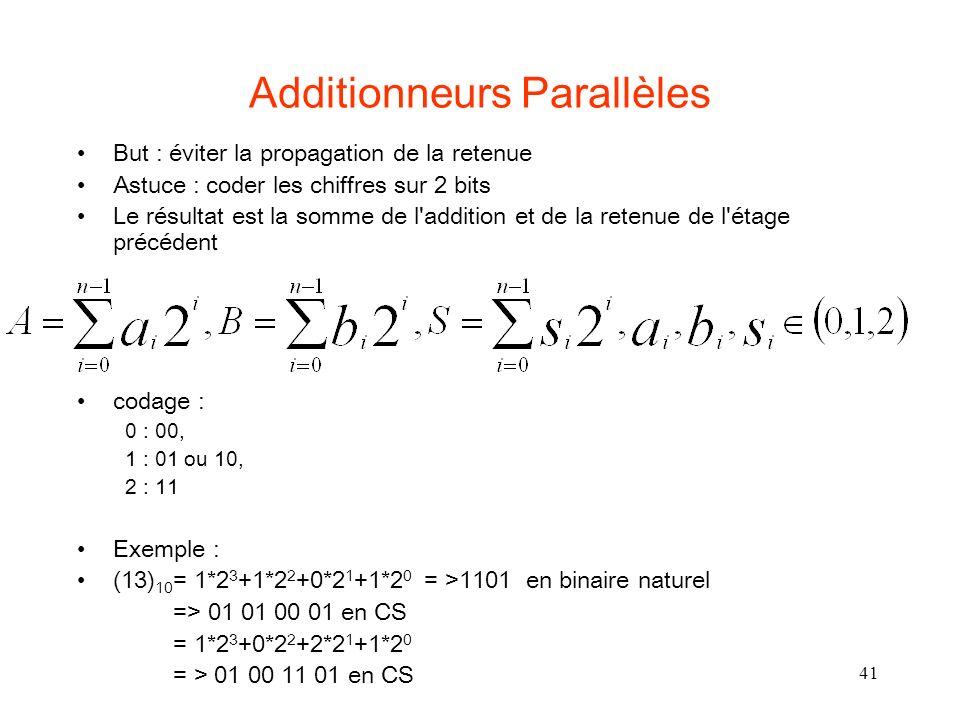 41 But : éviter la propagation de la retenue Astuce : coder les chiffres sur 2 bits Le résultat est la somme de l addition et de la retenue de l étage précédent codage : 0 : 00, 1 : 01 ou 10, 2 : 11 Exemple : (13) 10 = 1*2 3 +1*2 2 +0*2 1 +1*2 0 = >1101 en binaire naturel => 01 01 00 01 en CS = 1*2 3 +0*2 2 +2*2 1 +1*2 0 = > 01 00 11 01 en CS Additionneurs Parallèles