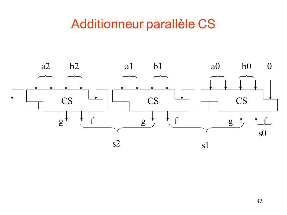43 Additionneur parallèle CS CS s0 a2b2a1b1a0b0 s1 s2 gggfff 0