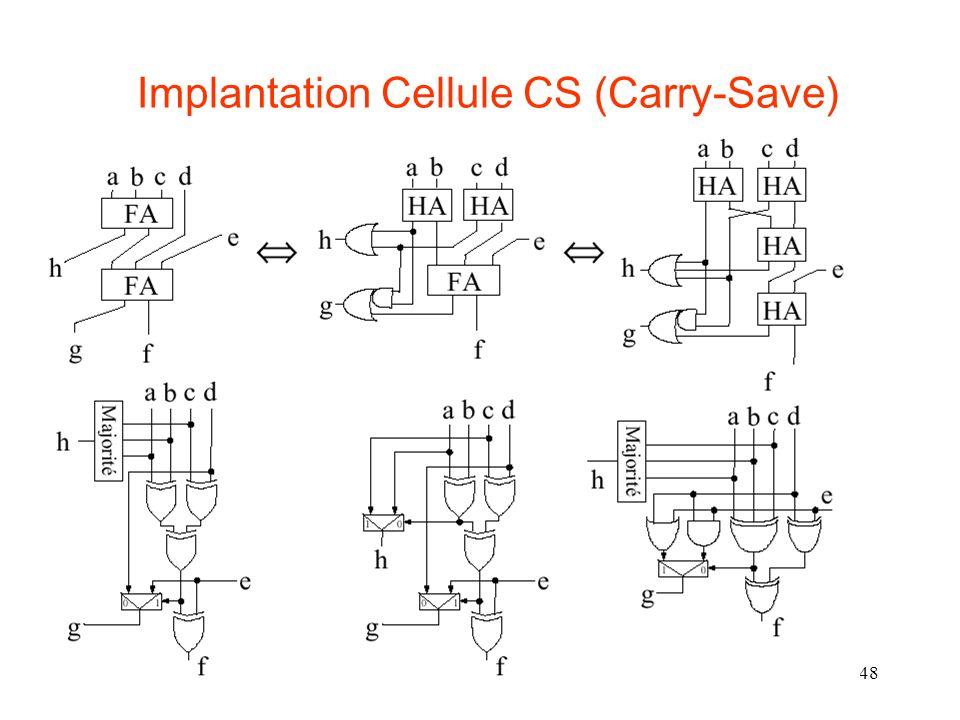 48 Implantation Cellule CS (Carry-Save)