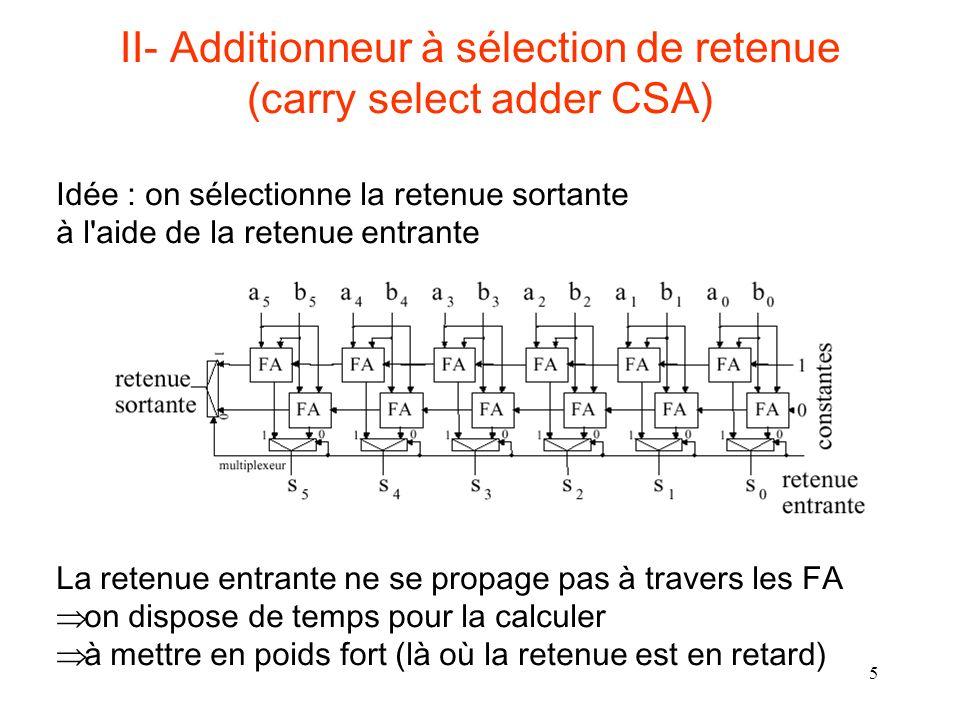 5 II- Additionneur à sélection de retenue (carry select adder CSA) Idée : on sélectionne la retenue sortante à l aide de la retenue entrante La retenue entrante ne se propage pas à travers les FA on dispose de temps pour la calculer à mettre en poids fort (là où la retenue est en retard)