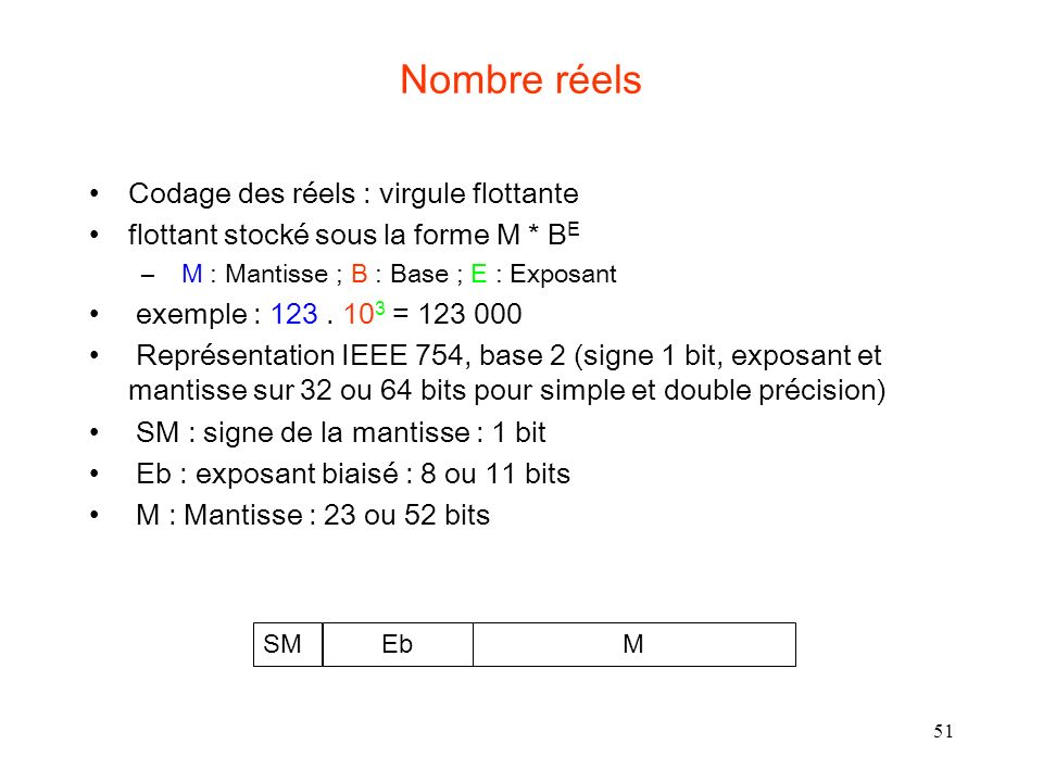 51 Nombre réels Codage des réels : virgule flottante flottant stocké sous la forme M * B E – M : Mantisse ; B : Base ; E : Exposant exemple : 123.