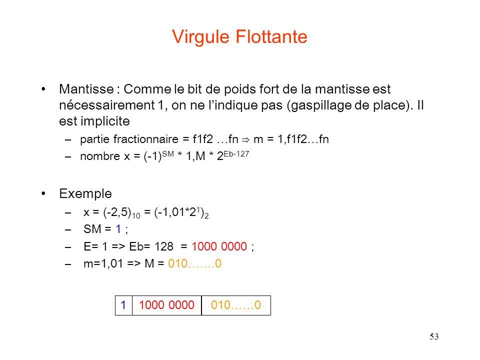 53 Virgule Flottante Mantisse : Comme le bit de poids fort de la mantisse est nécessairement 1, on ne lindique pas (gaspillage de place). Il est impli