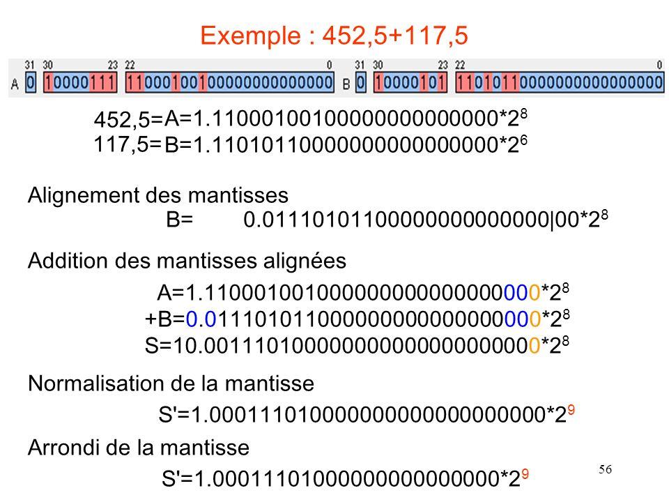 56 Exemple : 452,5+117,5 A=1.11000100100000000000000*2 8 B=1.11010110000000000000000*2 6 Alignement des mantisses B= 0.01110101100000000000000|00*2 8 Addition des mantisses alignées A=1.110001001000000000000000000*2 8 +B=0.011101011000000000000000000*2 8 S=10.001110100000000000000000000*2 8 Normalisation de la mantisse S =1.000111010000000000000000000*2 9 Arrondi de la mantisse S =1.00011101000000000000000*2 9 452,5= 117,5=