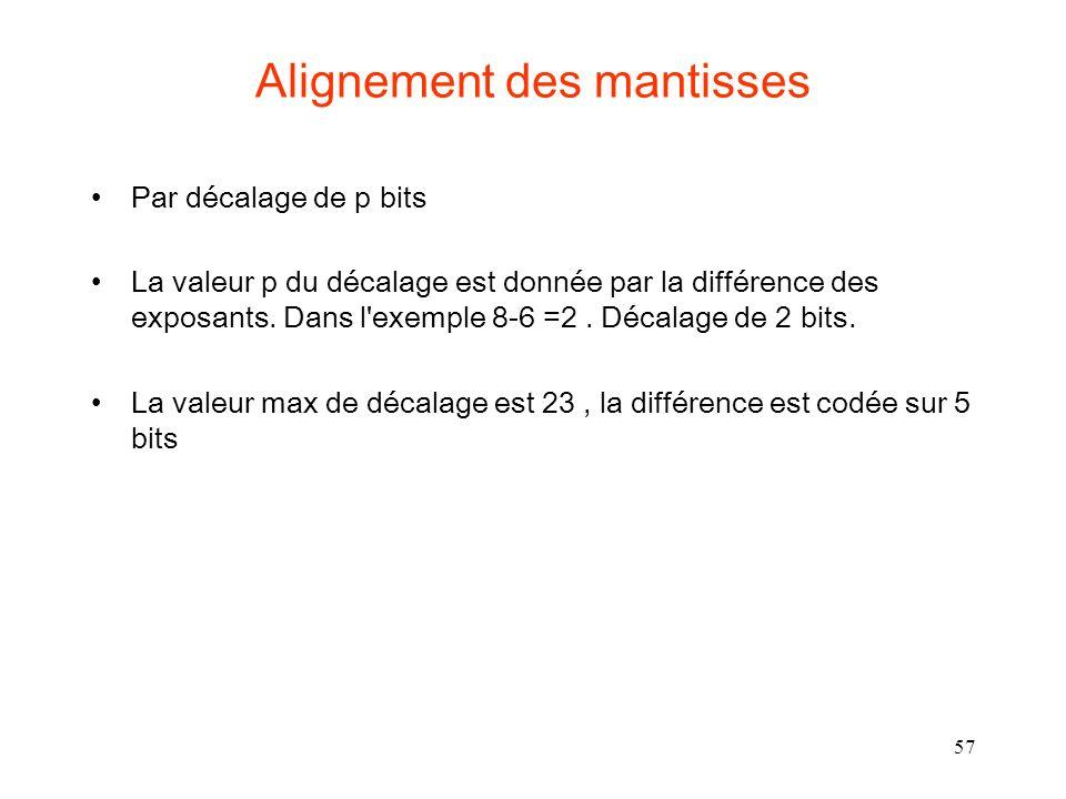 57 Alignement des mantisses Par décalage de p bits La valeur p du décalage est donnée par la différence des exposants.