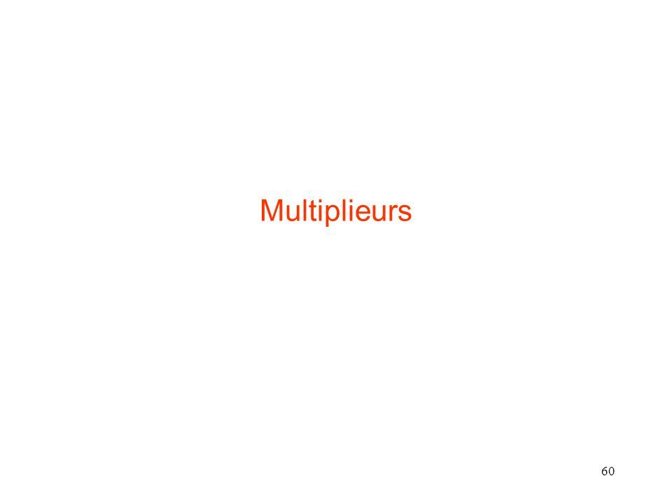 60 Multiplieurs