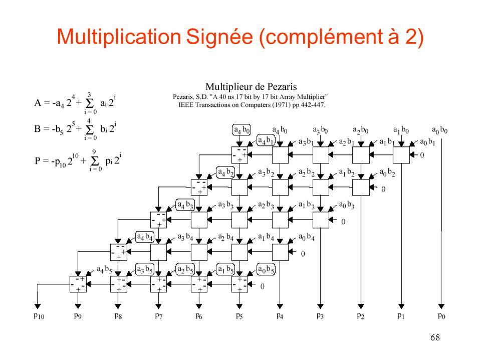 68 Multiplication Signée (complément à 2)