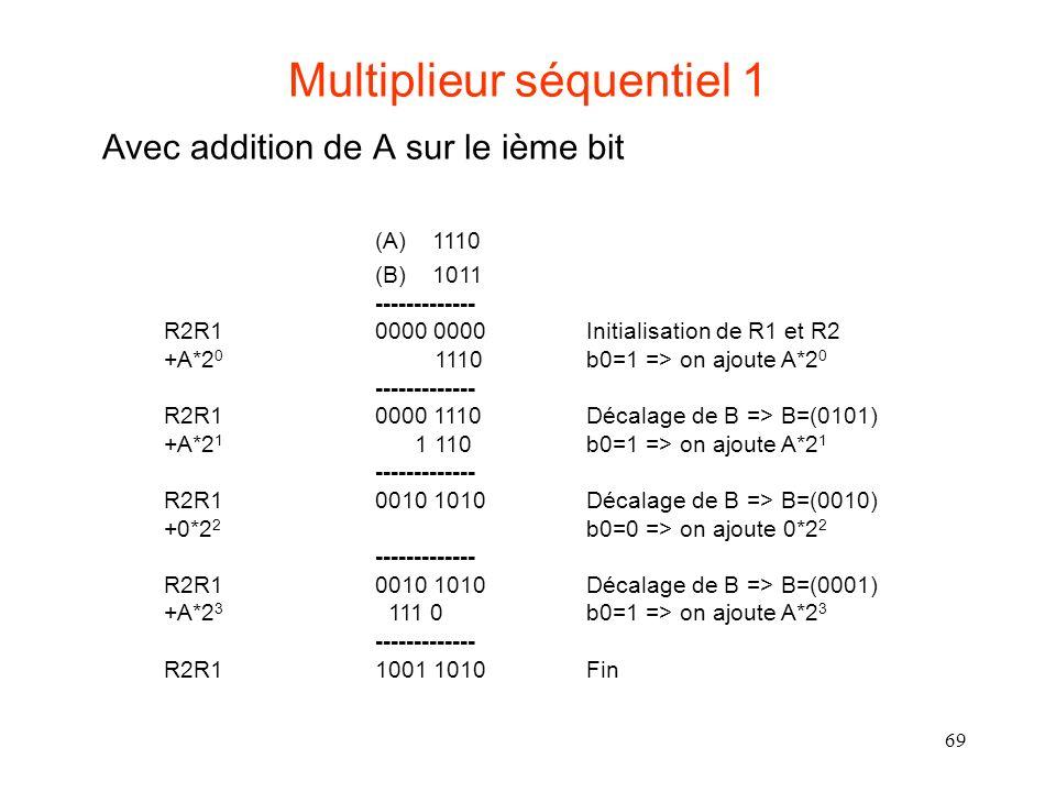 69 Multiplieur séquentiel 1 (A) 1110 (B) 1011 ------------- R2R1 0000 0000 Initialisation de R1 et R2 +A*2 0 1110 b0=1 => on ajoute A*2 0 ------------- R2R1 0000 1110 Décalage de B => B=(0101) +A*2 1 1 110 b0=1 => on ajoute A*2 1 ------------- R2R1 0010 1010 Décalage de B => B=(0010) +0*2 2 b0=0 => on ajoute 0*2 2 ------------- R2R1 0010 1010 Décalage de B => B=(0001) +A*2 3 111 0 b0=1 => on ajoute A*2 3 ------------- R2R1 1001 1010 Fin Avec addition de A sur le ième bit