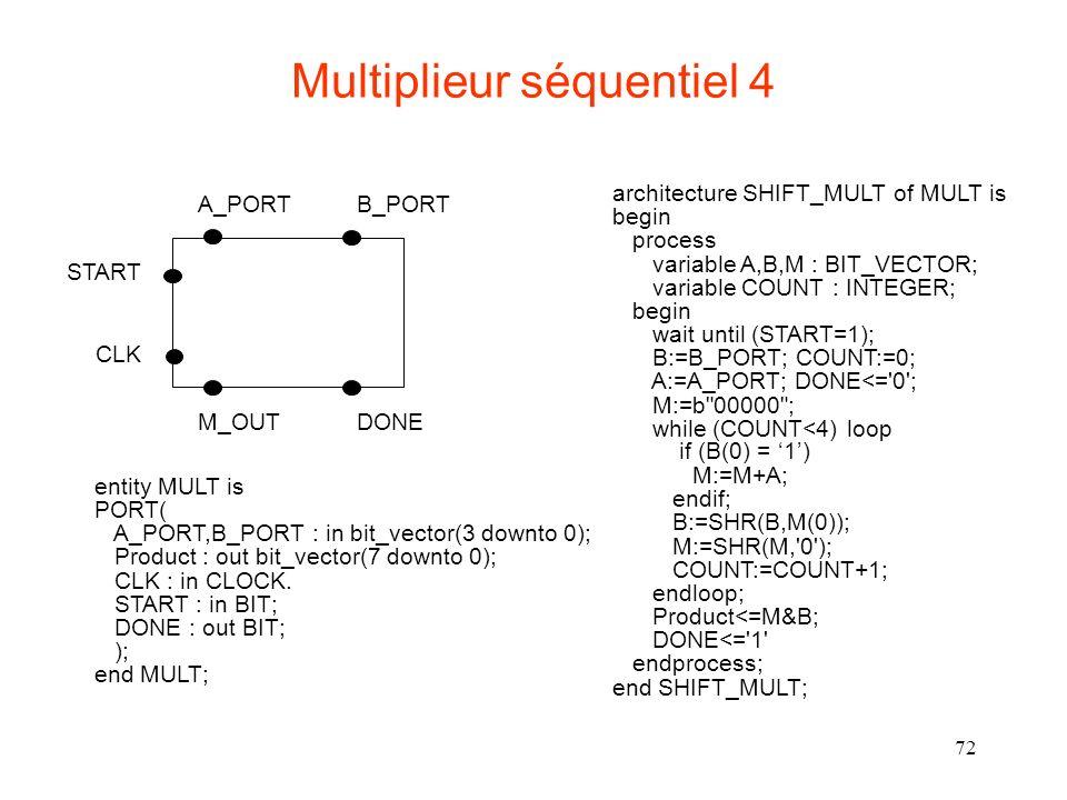 72 Multiplieur séquentiel 4 architecture SHIFT_MULT of MULT is begin process variable A,B,M : BIT_VECTOR; variable COUNT : INTEGER; begin wait until (START=1); B:=B_PORT; COUNT:=0; A:=A_PORT; DONE<= 0 ; M:=b 00000 ; while (COUNT<4) loop M:=M+A; endif; B:=SHR(B,M(0)); M:=SHR(M, 0 ); COUNT:=COUNT+1; endloop; Product<=M&B; DONE<= 1 endprocess; end SHIFT_MULT; entity MULT is PORT( A_PORT,B_PORT : in bit_vector(3 downto 0); Product : out bit_vector(7 downto 0); CLK : in CLOCK.
