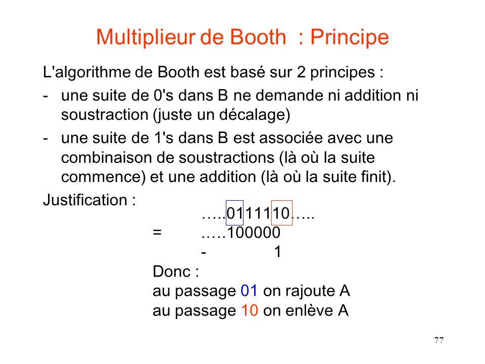 77 Multiplieur de Booth : Principe L algorithme de Booth est basé sur 2 principes : -une suite de 0 s dans B ne demande ni addition ni soustraction (juste un décalage) -une suite de 1 s dans B est associée avec une combinaison de soustractions (là où la suite commence) et une addition (là où la suite finit).