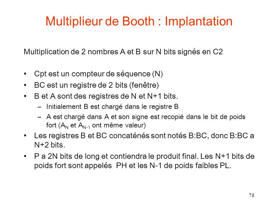 78 Multiplieur de Booth : Implantation Multiplication de 2 nombres A et B sur N bits signés en C2 Cpt est un compteur de séquence (N) BC est un registre de 2 bits (fenêtre) B et A sont des registres de N et N+1 bits.