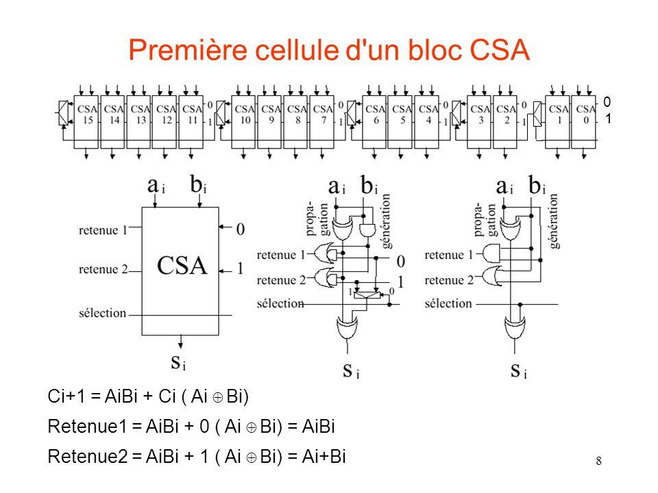 8 Première cellule d'un bloc CSA x Ci+1 = AiBi + Ci ( Ai Bi) Retenue1 = AiBi + 0 ( Ai Bi) = AiBi Retenue2 = AiBi + 1 ( Ai Bi) = Ai+Bi 0 1