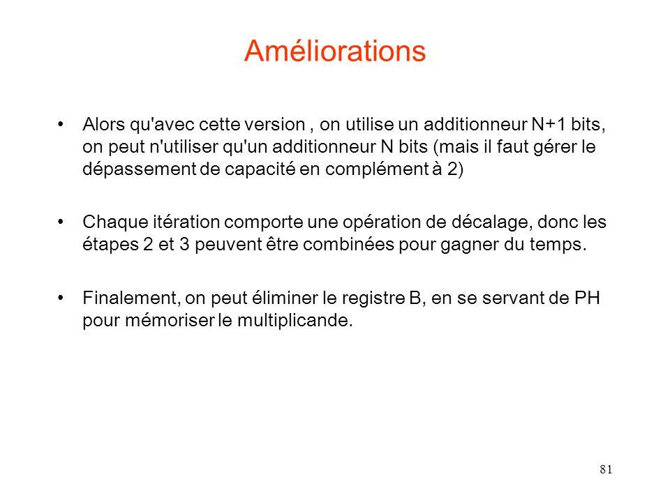 81 Améliorations Alors qu avec cette version, on utilise un additionneur N+1 bits, on peut n utiliser qu un additionneur N bits (mais il faut gérer le dépassement de capacité en complément à 2) Chaque itération comporte une opération de décalage, donc les étapes 2 et 3 peuvent être combinées pour gagner du temps.