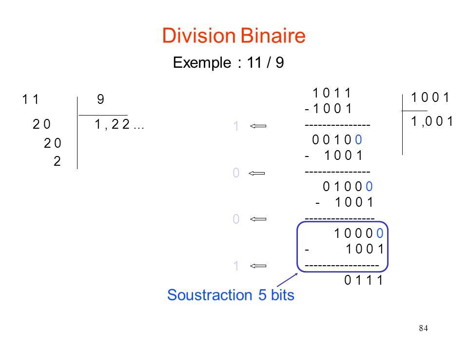 84 1 0 1 1 - 1 0 0 1 --------------- 0 0 1 0 0 - 1 0 0 1 --------------- 0 1 0 0 0 - 1 0 0 1 ---------------- 1 0 0 0 0 - 1 0 0 1 ----------------- 0 1 1 1 1,0 0 1 1 0 0 1 1 0 0 1 Soustraction 5 bits Exemple : 11 / 9 Division Binaire 1 1 9 2 0 1, 2 2...