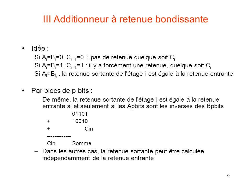 9 III Additionneur à retenue bondissante Idée : Si A i =B i =0, C i+1 =0 : pas de retenue quelque soit C i Si A i =B i =1, C i+1 =1 : il y a forcément une retenue, quelque soit C i Si A i B i,, la retenue sortante de létage i est égale à la retenue entrante Par blocs de p bits : –De même, la retenue sortante de létage i est égale à la retenue entrante si et seulement si les Apbits sont les inverses des Bpbits 01101 + 10010 + Cin ------------- Cin Somme –Dans les autres cas, la retenue sortante peut être calculée indépendamment de la retenue entrante