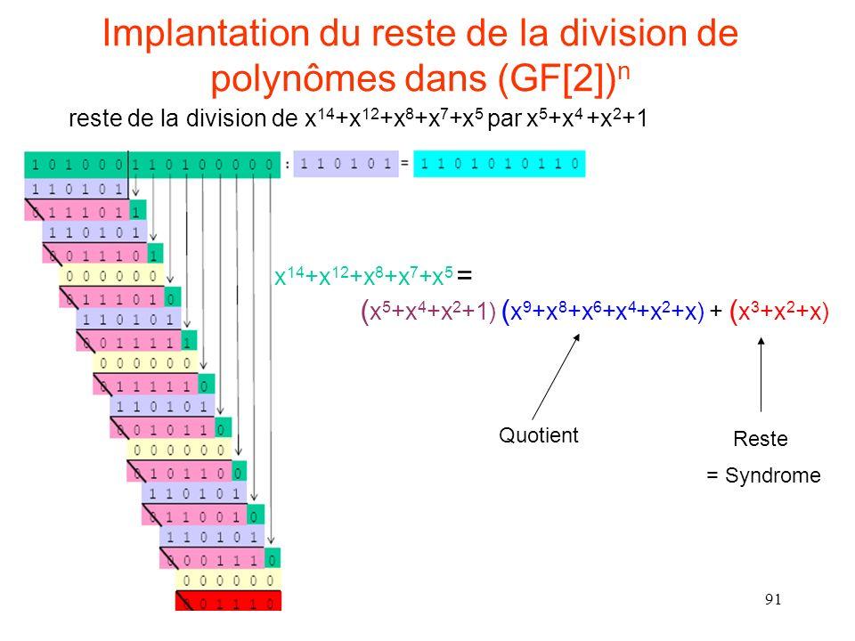 91 Implantation du reste de la division de polynômes dans (GF[2]) n reste de la division de x 14 +x 12 +x 8 +x 7 +x 5 par x 5 +x 4 +x 2 +1 x 14 +x 12 +x 8 +x 7 +x 5 = ( x 5 +x 4 +x 2 +1) ( x 9 +x 8 +x 6 +x 4 +x 2 +x) + ( x 3 +x 2 +x) Quotient = Syndrome Reste
