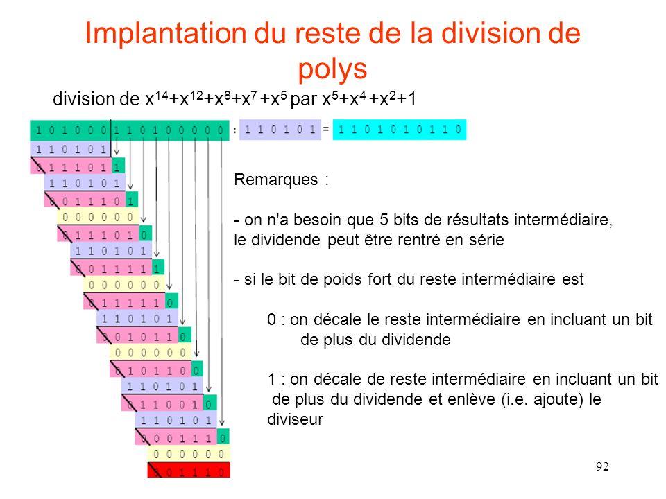 92 Implantation du reste de la division de polys division de x 14 +x 12 +x 8 +x 7 +x 5 par x 5 +x 4 +x 2 +1 Remarques : - on n a besoin que 5 bits de résultats intermédiaire, le dividende peut être rentré en série - si le bit de poids fort du reste intermédiaire est 0 : on décale le reste intermédiaire en incluant un bit de plus du dividende 1 : on décale de reste intermédiaire en incluant un bit de plus du dividende et enlève (i.e.