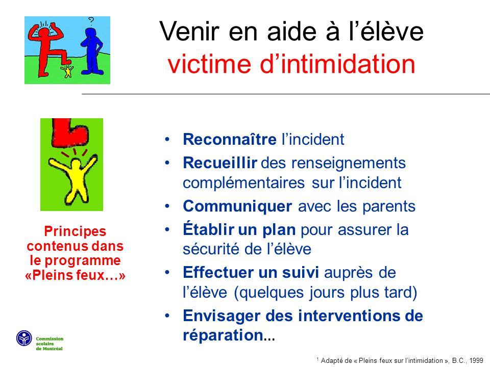Venir en aide à lélève victime dintimidation 1 Adapté de « Pleins feux sur lintimidation », B.C., 1999 Reconnaître lincident Recueillir des renseignem