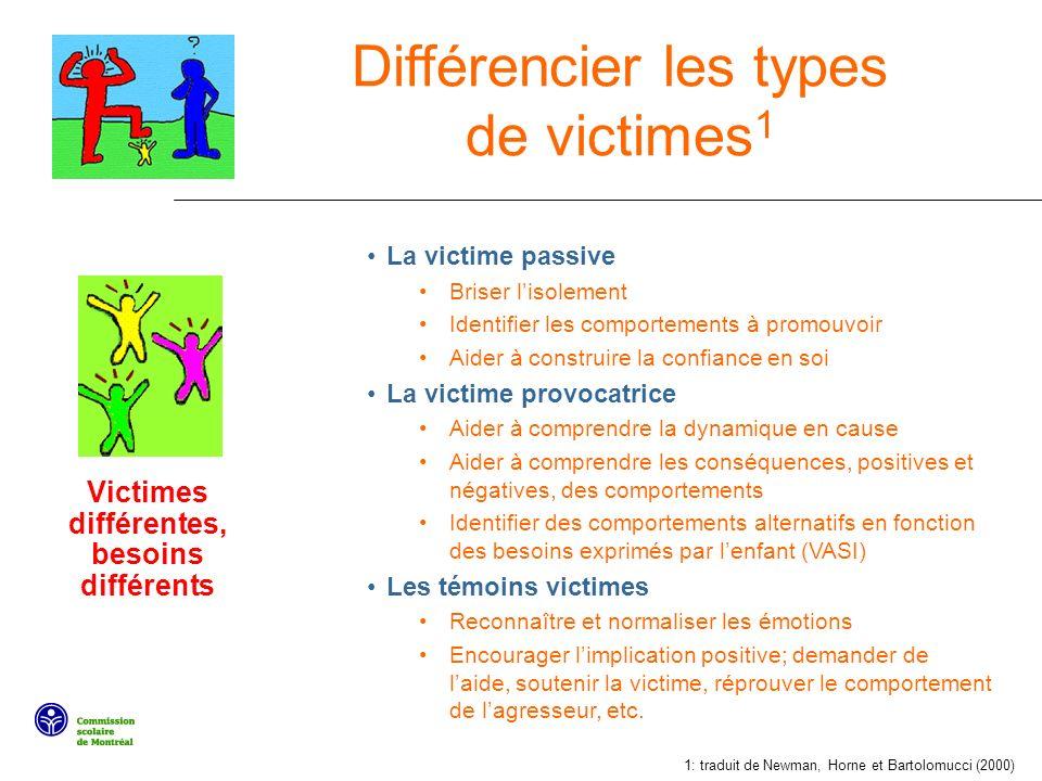 Différencier les types de victimes 1 La victime passive Briser lisolement Identifier les comportements à promouvoir Aider à construire la confiance en