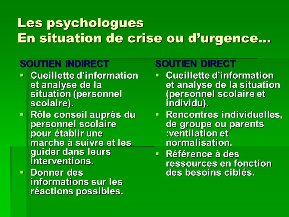 Les psychologues En situation de crise ou durgence… SOUTIEN DIRECT Cueillette dinformation et analyse de la situation (personnel scolaire et individu)
