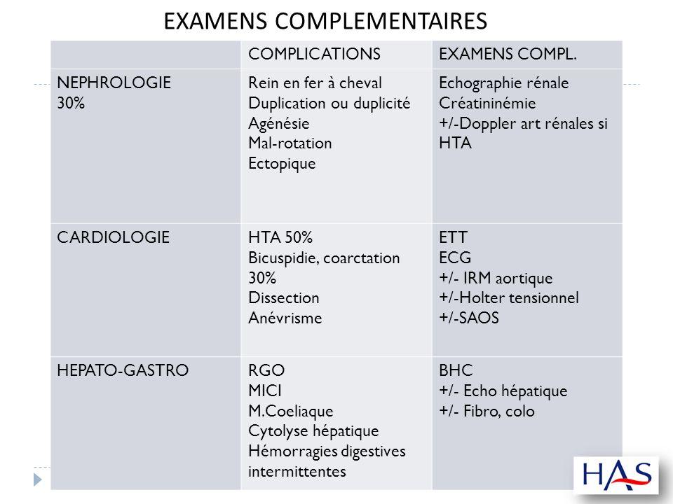 COMPLICATIONSEXAMENS COMPL. NEPHROLOGIE 30% Rein en fer à cheval Duplication ou duplicité Agénésie Mal-rotation Ectopique Echographie rénale Créatinin