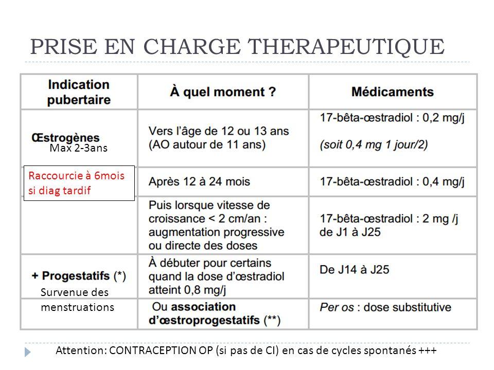 PRISE EN CHARGE THERAPEUTIQUE Max 2-3ans Survenue des menstruations Raccourcie à 6mois si diag tardif Attention: CONTRACEPTION OP (si pas de CI) en ca